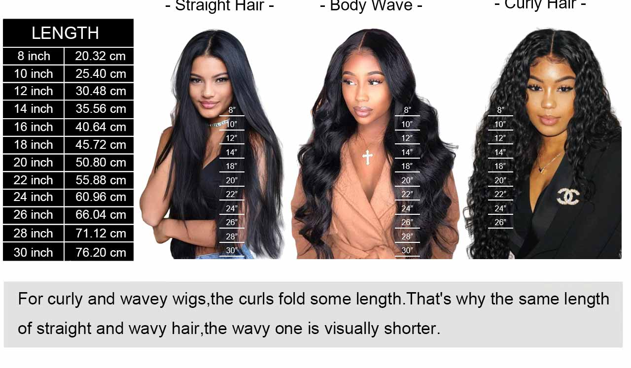 how to choose the length