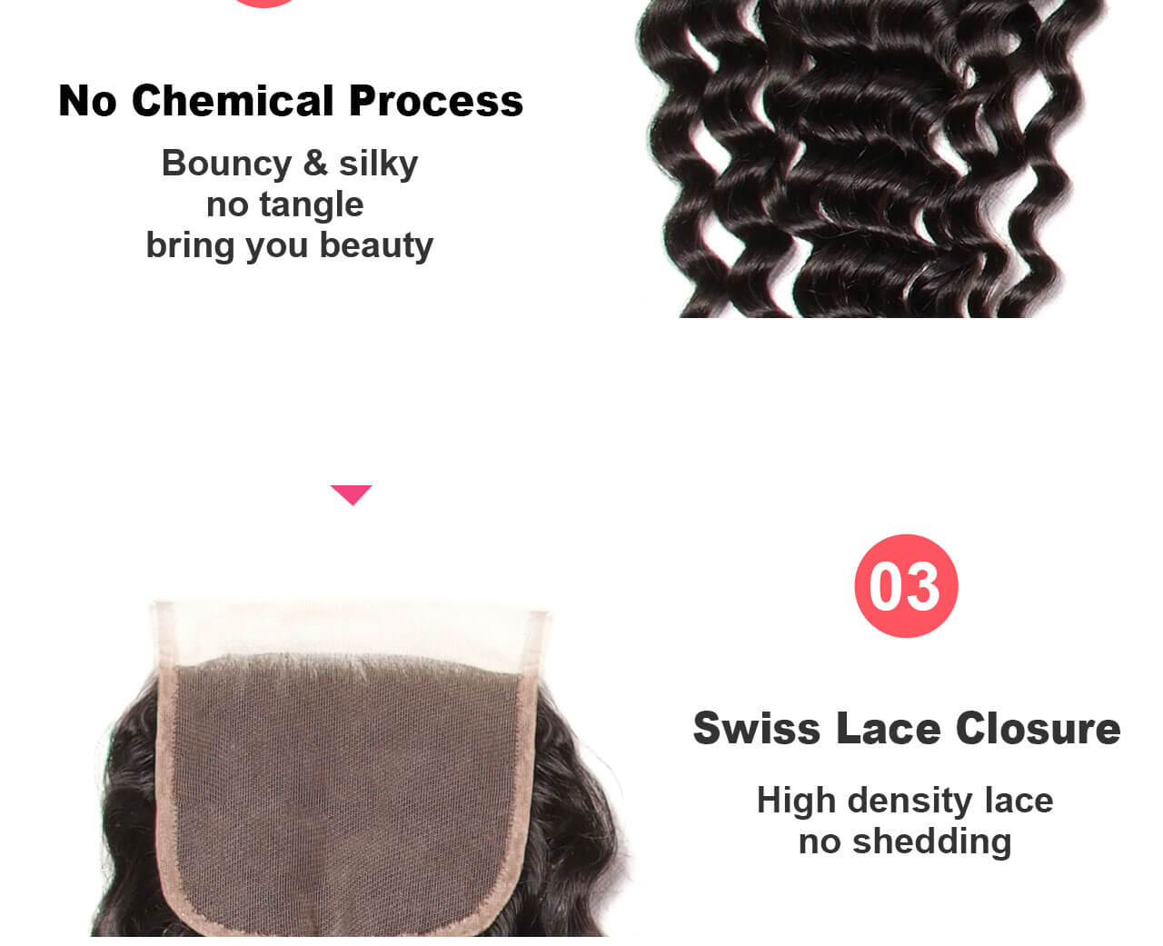 deep wave closure features