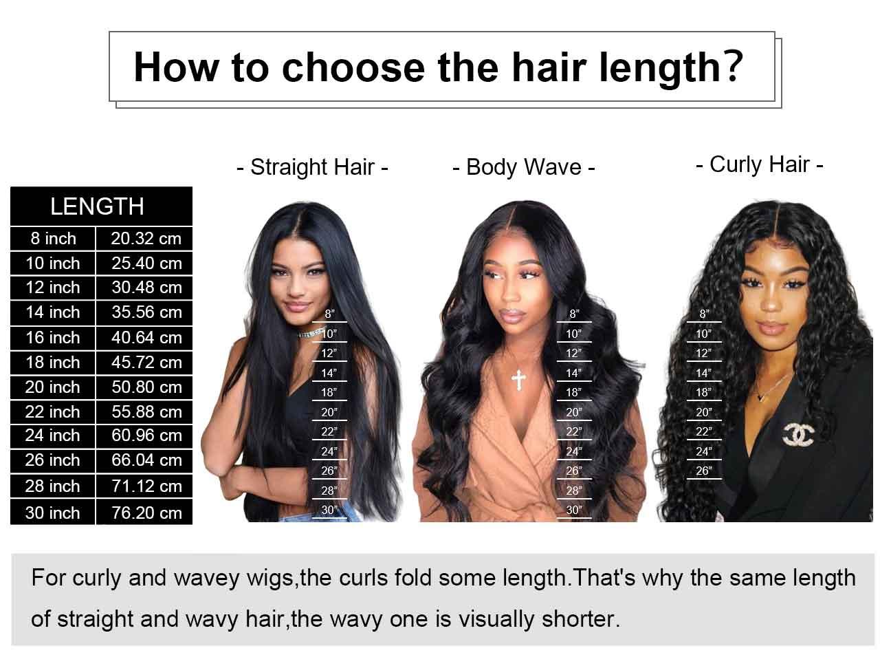 how to choose hair length