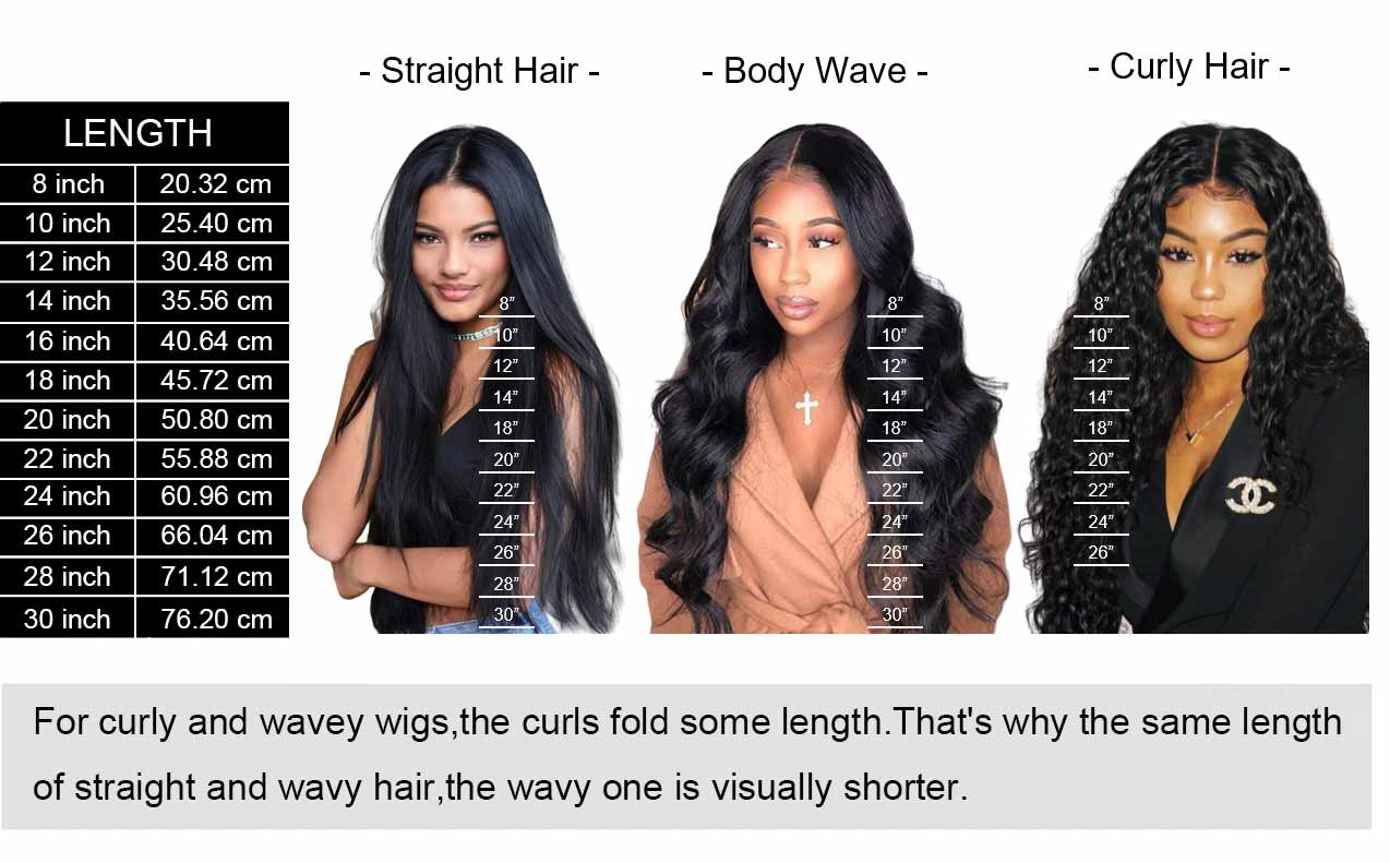 how to choose hair length